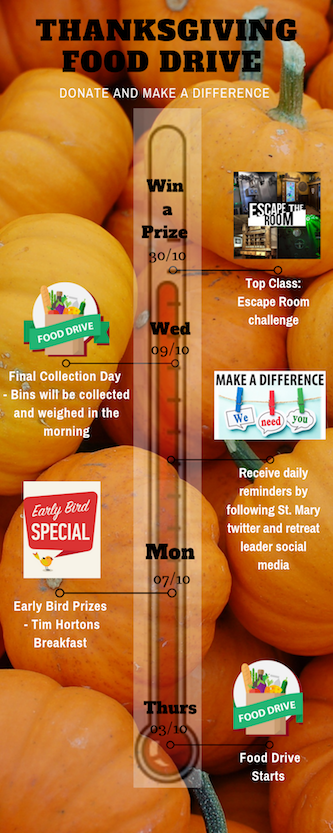 Thanksgiving Food Drive 2 (Oct 2019)