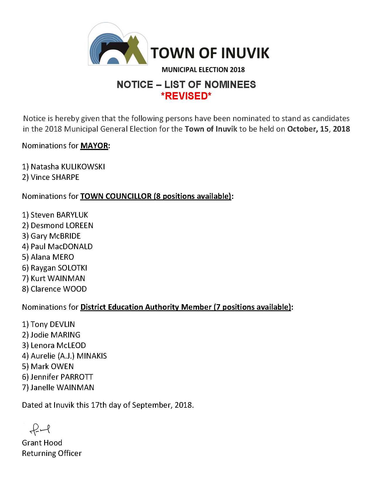 2018 Candidates List