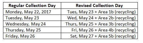 Garbage Schedule