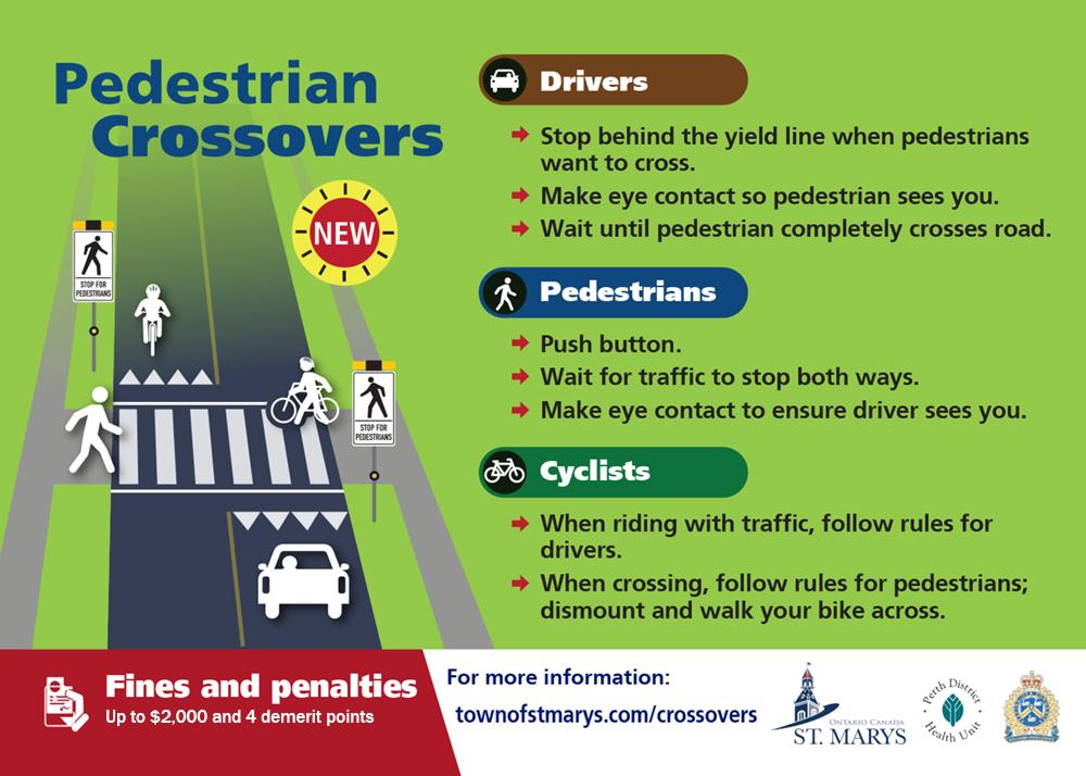 Pedestrian Crossovers