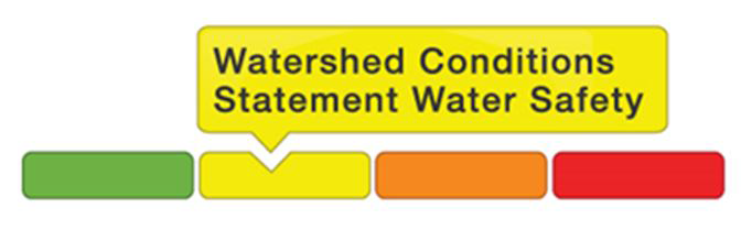 watershed conditions