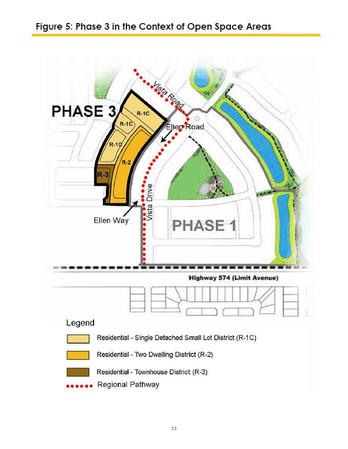 Phase 3 Vista Crossing