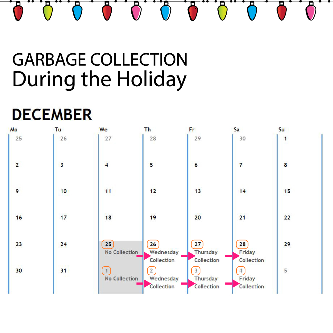 Garbage Collection During the Holiday
